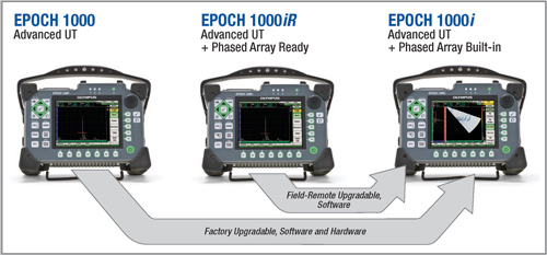Portable EPOCH 1000 series updatable features