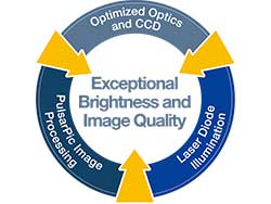 Exceptional Brightness and Image Quality 01