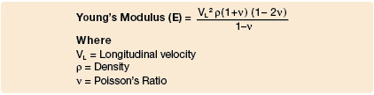Young's Modulus