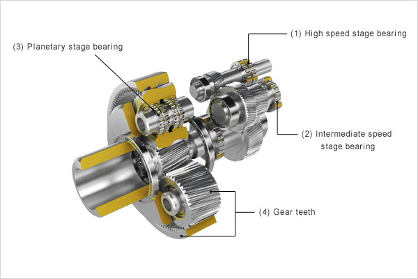 visual_inspection_wind_turbine_gearbox