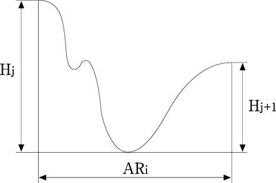 Motif parameters 2