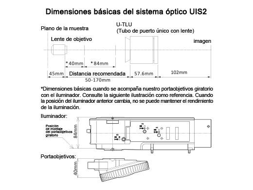 Dimensiones de los sistemas ópticos Olympus