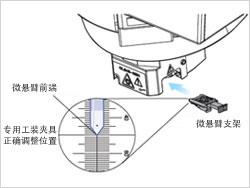 微悬臂更换方法简单而易于掌握