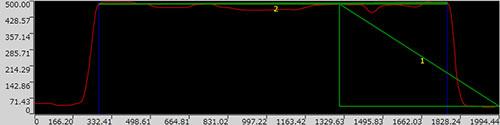 Ceramic capacitor ob10×z1×_BF Fast HDR profile