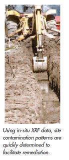 Backhoe digging